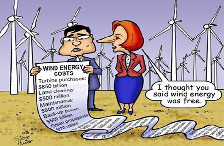 wind energy is not free or cost effective